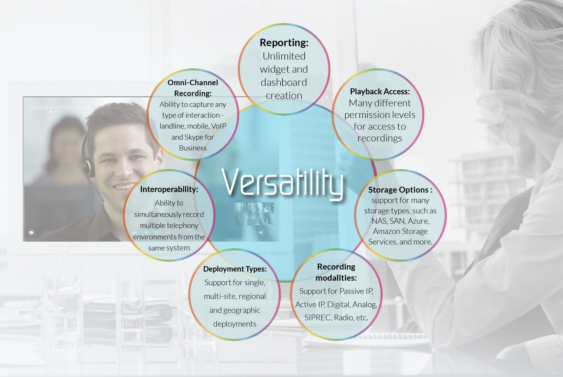 Versatility in Contact Centers